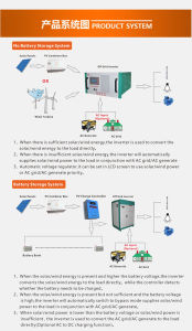 100kw 384VDC-492VDC Input to 220VAC Single Phase Output Wind Inverter pictures & photos