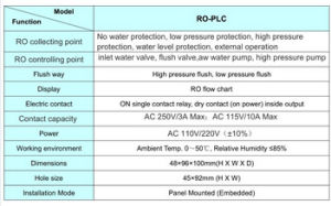 Online RO Controller RO-PLC for RO Water Purification pictures & photos