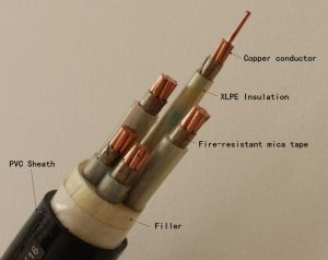 Fire Resistance XLPE Eletrical Power Cable, Lighting Cable