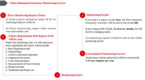 China Mainland Enterprise Monitoring Report
