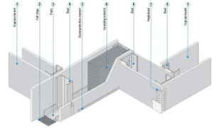 Steel Stud and Track Partition Systems pictures & photos