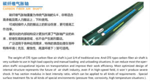 Carbon Fiber Air Expanding Shaft Fits to All Kinds of Special Environments