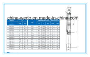 Bronwater het Met duikvermogen Pump6sp46 van het Roestvrij staal van de hoge druk Diepe