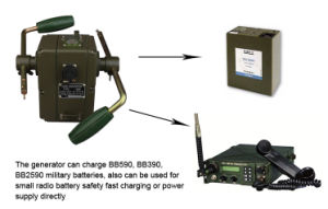 Manivela del generador eléctrico portátil 65W (SHJ-SD65W)