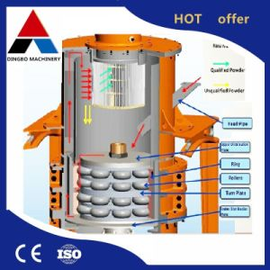 La sécurité et de l'usine de broyage Micro-Fine fiable