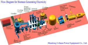 殻のわらの木製の気化のガスの発電機または生物量の発電機の価格