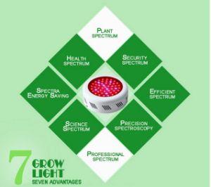 2017 wachsen heißes verkaufendes volles Spektrum 15W-685W UFO LED Lichter, die 25*3W LED Pflanzenlampe für Innenblumen-Pflanzen wachsen wachsen