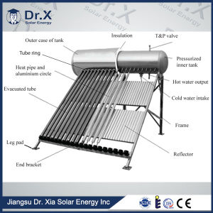 ステンレス鋼316のヒートパイプの加圧太陽給湯装置
