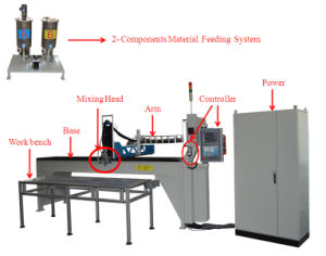 Macchina della guarnizione del poliuretano della Due-Componente per il sigillamento