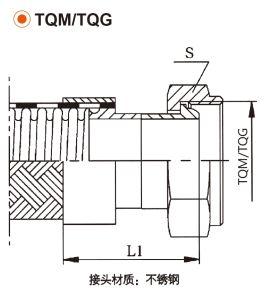 Insiemi in tensione del tubo flessibile del metallo dell'acciaio inossidabile di adattamento unito sferico Nuts