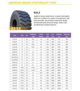 30.5 X 32 24.5-32 landwirtschaftliche Reifen 18ply weg von den Straßen-Gummireifen