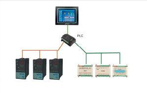 Temperatura de trabalho profissional Tengcon PLC (T910)