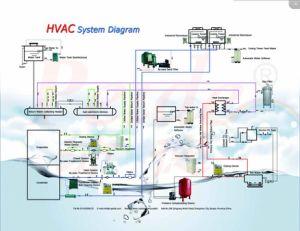 L'annuncio pubblicitario ricicla il sistema dei filtri da acqua
