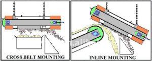 Verschobenes Förderband-magnetisches Trennzeichen, trockenes Overband elektromagnetisches Trennzeichen Rcdd-4