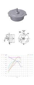 El intercambio de aire Micro CC Motor del ventilador para gabinete de cocina/eléctrica se rompe el motor con el PFC EMC
