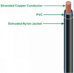 12 14 16 AWG Thhn Thwn cobre fios e cabos PVC de Nylon