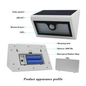 Nachladbarer Solar-LED-Notleuchte-heißer Verkaufs-preiswerte im Freienpfosten-Lampe