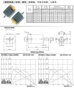 12V/24V DC Motor eléctrico para la belleza de Aparatos y juguetes
