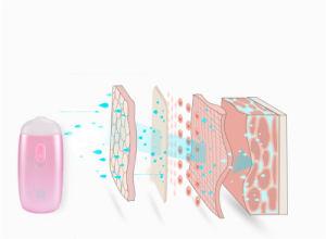 Banco de potencia con la belleza spray cargador portátil Cargador cargador USB móvil