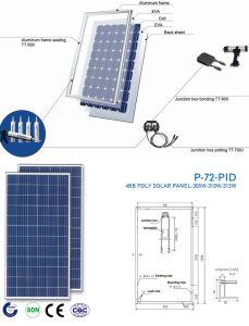 poli PV comitato solare di 310W per il sistema di energia solare
