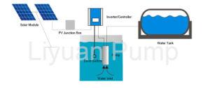 1automático HP Bomba de agua, bomba de agua CA