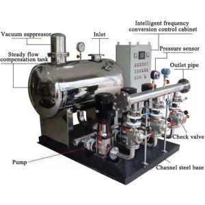 [نون-نغتيف] ضغطة ماء إمداد تموين تجهيز 130-124-3