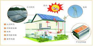 Generatore solare della famiglia