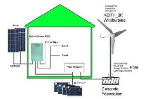 High-Efficiency 작은 바람 터빈 2