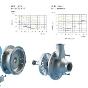 En acier inoxydable Centrifuga Lmilk sanitaire de la pompe de la pompe à bière SUS304 SUS316L