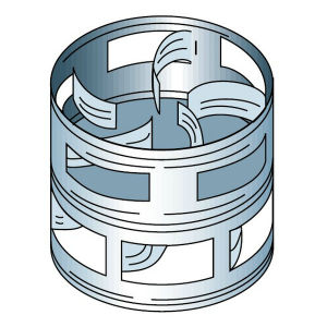 De Willekeurige Verpakking van de Ring van het Baarkleed van het Koolstofstaal en van de Legering van het roestvrij staal