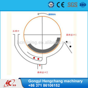 Timpano magnetico rotativo permanente di alta qualità di serie di CT in Cina