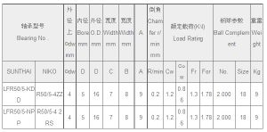 Роликовый подшипник, контактного ролика (НОСЛЛ50/5-KDD, НОСЛЛ50/5-АЭС)