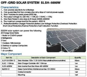 Fuera de la red solar el sistema de potencia 50W-5000W Solutions