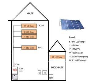 太陽エネルギーインバーター(JNISG06K)