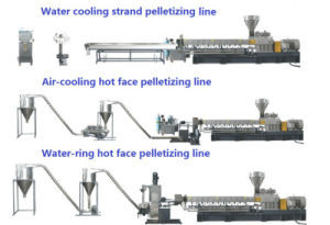 Anillo de agua Type-Plastic Masterbatch gránulos de llenado, haciendo que la maquinaria