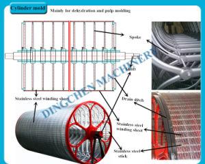 (DC 2880mm) 마분지 서류상 재생 기계