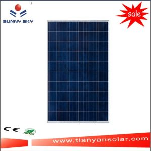 Panel Solar policristalino de alta eficiencia de los precios módulo solar en venta