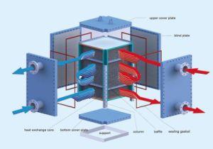 고열과 고압을 저항하는 틈막이 없는 완전히 용접된 격판덮개 열교환기