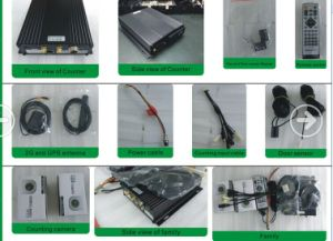 4CH/8 CH People Counter 3G&GPS Mobile DVR