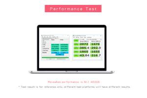Kingspec M2 Nvme 480 ГБ SATA SSD - по технической поддержке Hmb