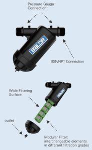 Pregas do tipo Y032y tela Canhão de filtragem de Água/Filtro de Tela/equipamento de filtragem
