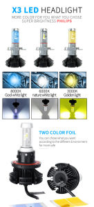 最もよい工場(H1、H3、H4、H7、H8、H11、H13、9005、9006)からの車のヘッドライトおよびLEDのヘッドライトの球根が付いているLEDの外科ヘッドライト