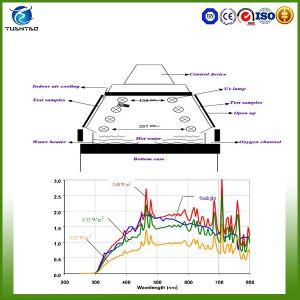 Strumenti elettronici di Weatherometer dell'arco del xeno