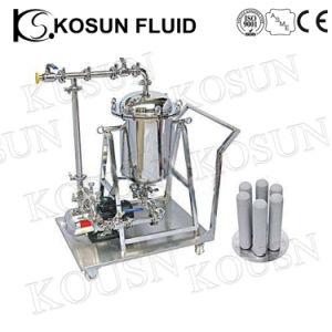 Filtro di titanio dal gas dell'acciaio inossidabile e da acqua della cartuccia del liquido