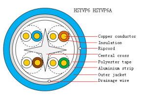 4 Pares Cabo de Par Trançado simétrico interior o FTP CAT6 (HSYVP6)