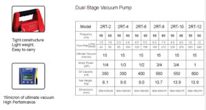 La refrigeración de la bomba de vacío de HVAC de etapa simple/doble