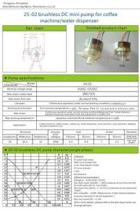 Household를 위한 Zl25-02food Grade Mini Blushless DC Submersible Pump