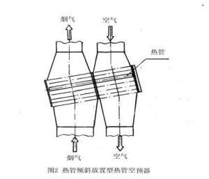공장 판매 대리점 중국에 있는 주문을 받아서 만들어진 공기 예열기