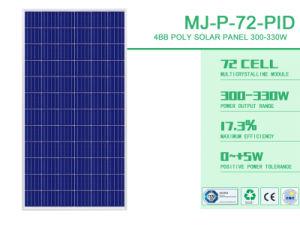 太陽エネルギーシステムのための310W多PVの太陽電池パネル