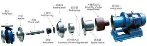 Cqb-G de la pompe à entraînement magnétique à haute température